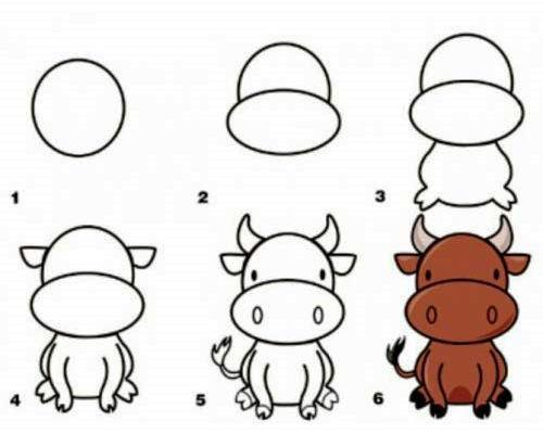 نقاشی گاو با اشکال هندسی 2 - نقاشی گاو با اشکال هندسی