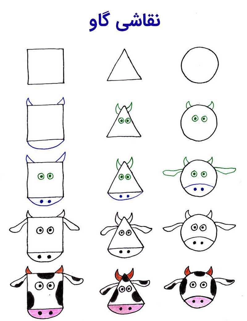 نقاشی گاو با اشکال هندسی 3 - نقاشی گاو با اشکال هندسی